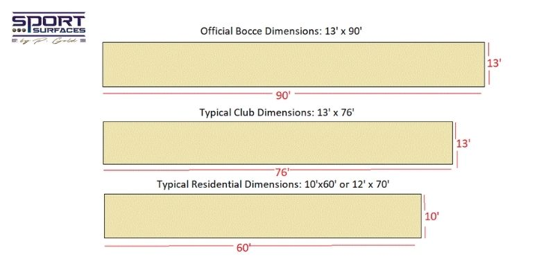 Size of Bocce Ball Court